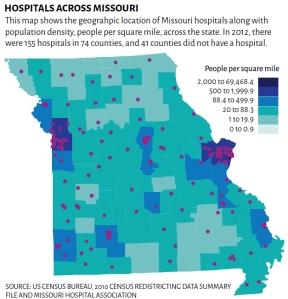 rural hospitals