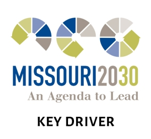 2030 key driver