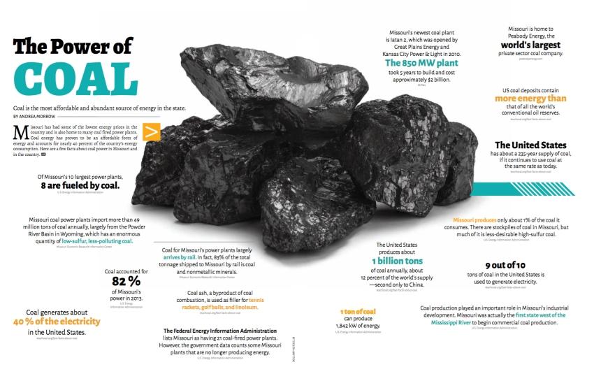 coalspread