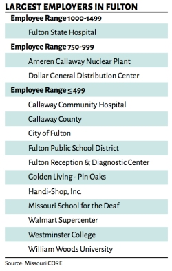 fulton employers
