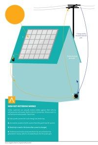 How net metering works. Click to expand.