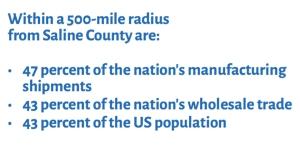 saline county radius
